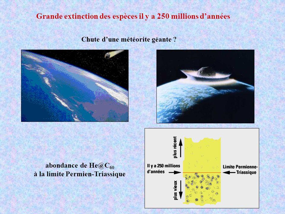 Grande extinction des espèces il y a 250 millions dannées Chute dune météorite géante ? abondance de He@C 60 à la limite Permien-Triassique