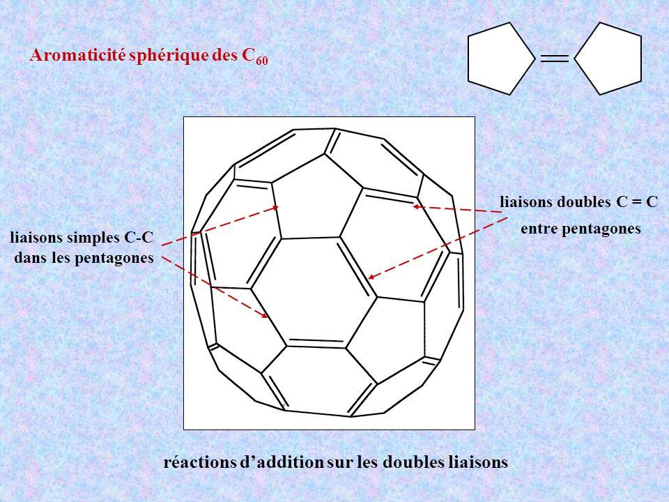 Aromaticité sphérique des C 60 liaisons doubles C = C entre pentagones liaisons simples C-C dans les pentagones réactions daddition sur les doubles li