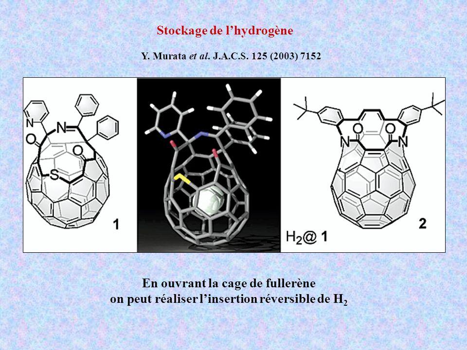 En ouvrant la cage de fullerène on peut réaliser linsertion réversible de H 2 Stockage de lhydrogène Y. Murata et al. J.A.C.S. 125 (2003) 7152