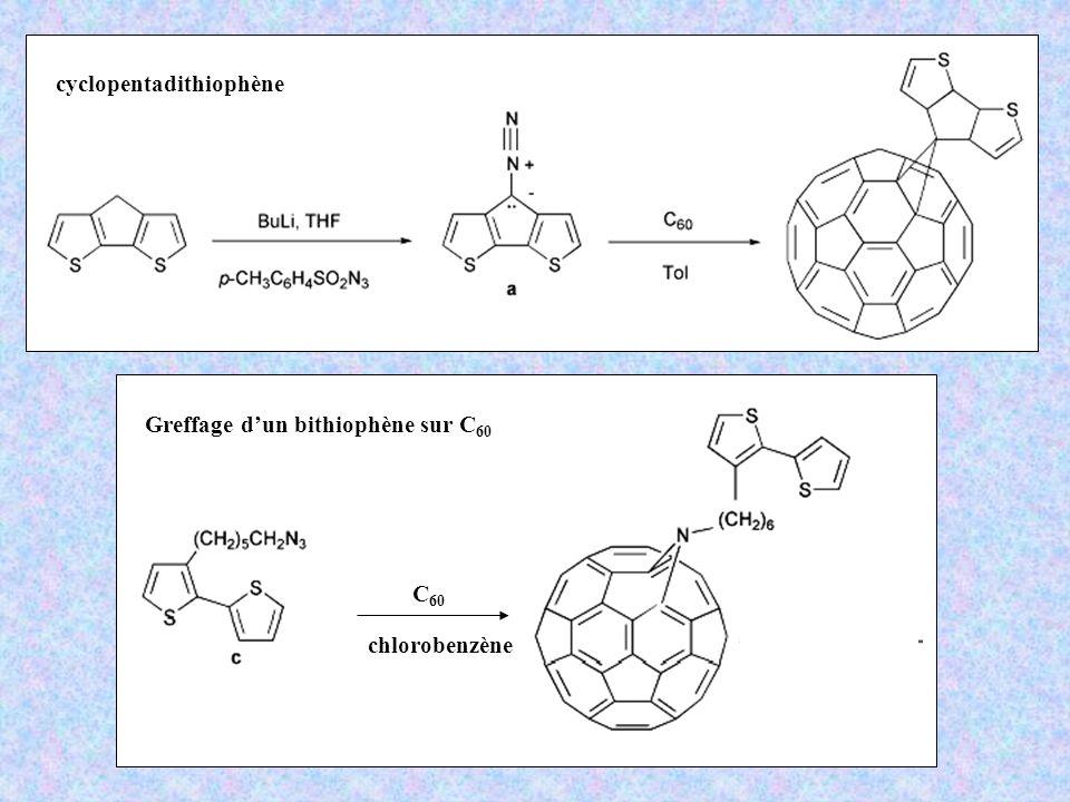 C 60 chlorobenzène Greffage dun bithiophène sur C 60 cyclopentadithiophène