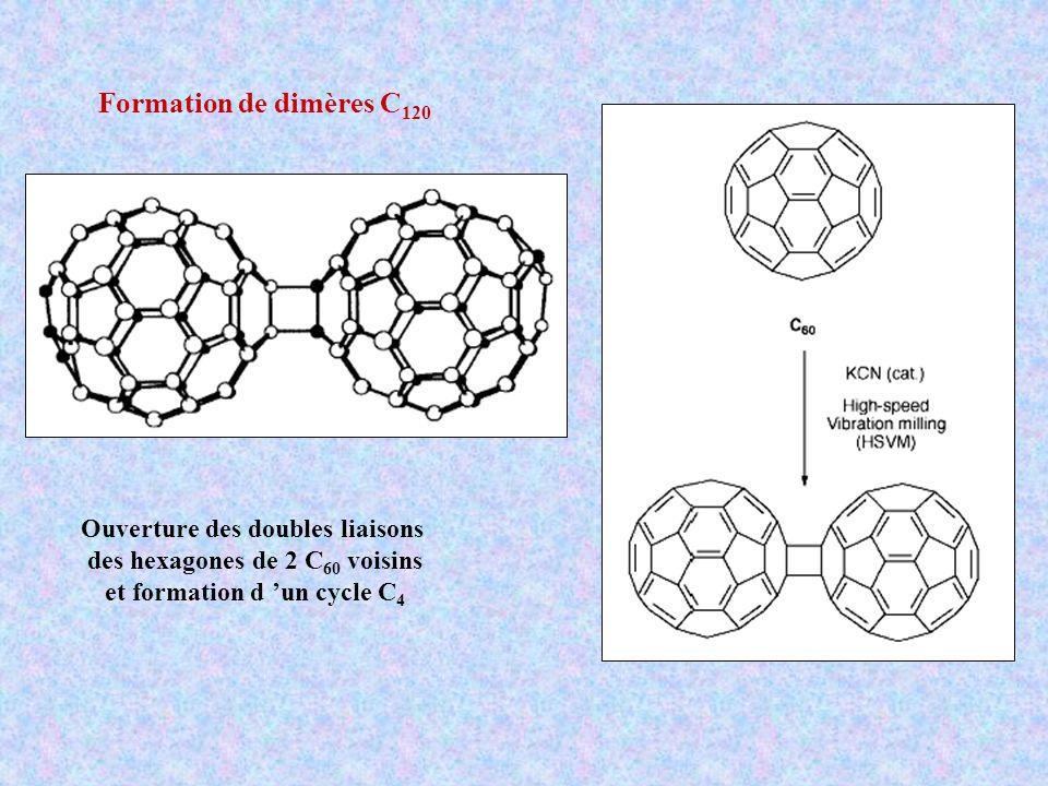 Formation de dimères C 120 Ouverture des doubles liaisons des hexagones de 2 C 60 voisins et formation d un cycle C 4