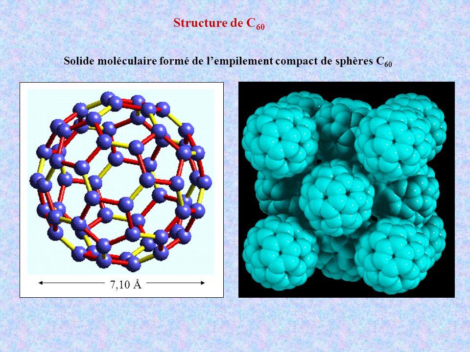 Structure de C 60 Solide moléculaire formé de lempilement compact de sphères C 60 7,10 Å