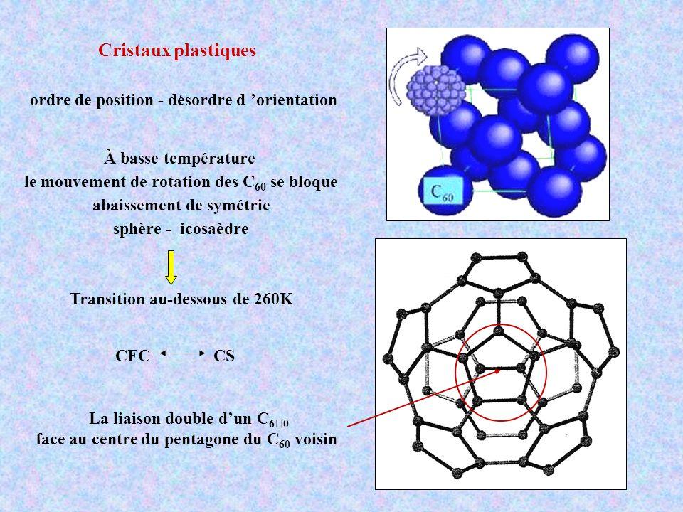 Cristaux plastiques À basse température le mouvement de rotation des C 60 se bloque abaissement de symétrie sphère - icosaèdre ordre de position - dés