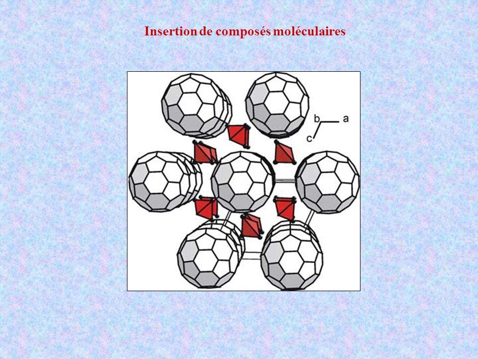 Insertion de composés moléculaires