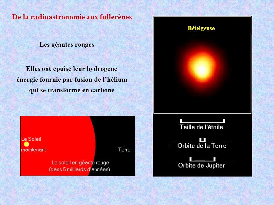 De la radioastronomie aux fullerènes Les géantes rouges Elles ont épuisé leur hydrogène énergie fournie par fusion de lhélium qui se transforme en car