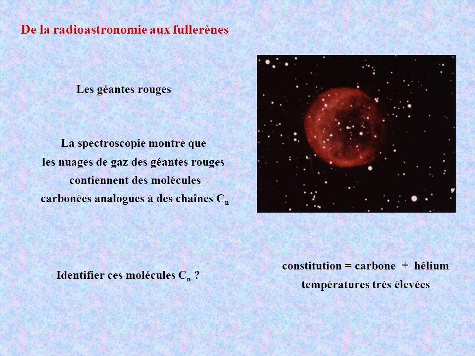 De la radioastronomie aux fullerènes La spectroscopie montre que les nuages de gaz des géantes rouges contiennent des molécules carbonées analogues à