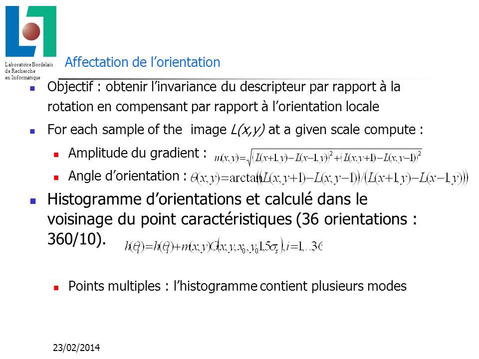 Laboratoire Bordelais de Recherche en Informatique 23/02/2014 Affectation de lorientation Objectif : obtenir linvariance du descripteur par rapport à
