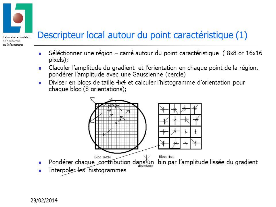 Laboratoire Bordelais de Recherche en Informatique 23/02/2014 Séléctionner une région – carré autour du point caractéristique ( 8x8 or 16x16 pixels);