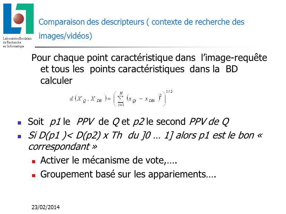 Laboratoire Bordelais de Recherche en Informatique 23/02/2014 Comparaison des descripteurs ( contexte de recherche des images/vidéos) Pour chaque poin