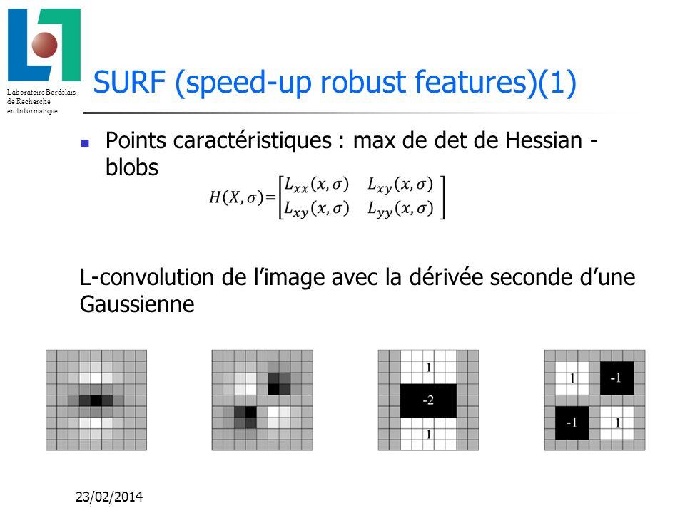 Laboratoire Bordelais de Recherche en Informatique SURF (speed-up robust features)(1) 23/02/2014 Points caractéristiques : max de det de Hessian - blo