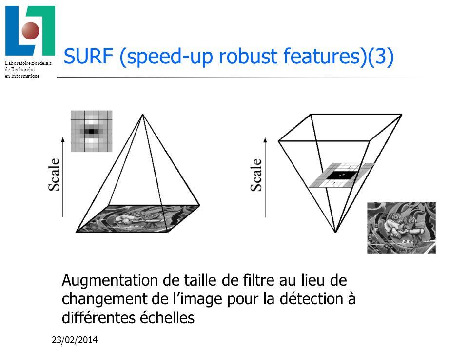 Laboratoire Bordelais de Recherche en Informatique SURF (speed-up robust features)(3) 23/02/2014 Augmentation de taille de filtre au lieu de changemen
