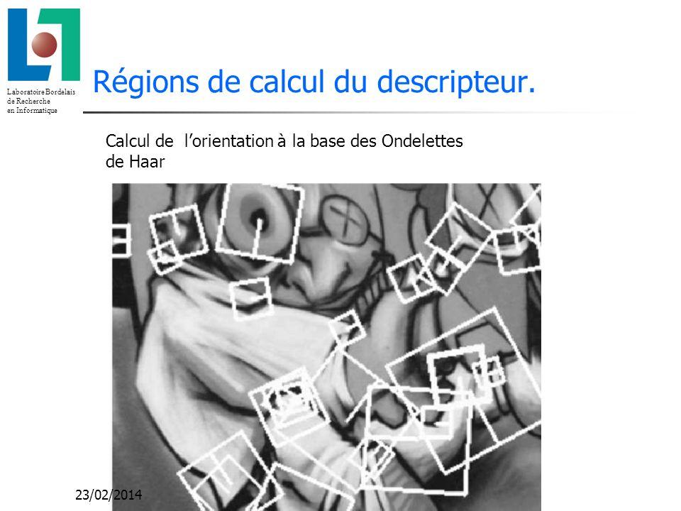 Laboratoire Bordelais de Recherche en Informatique Régions de calcul du descripteur. 23/02/2014 Calcul de lorientation à la base des Ondelettes de Haa