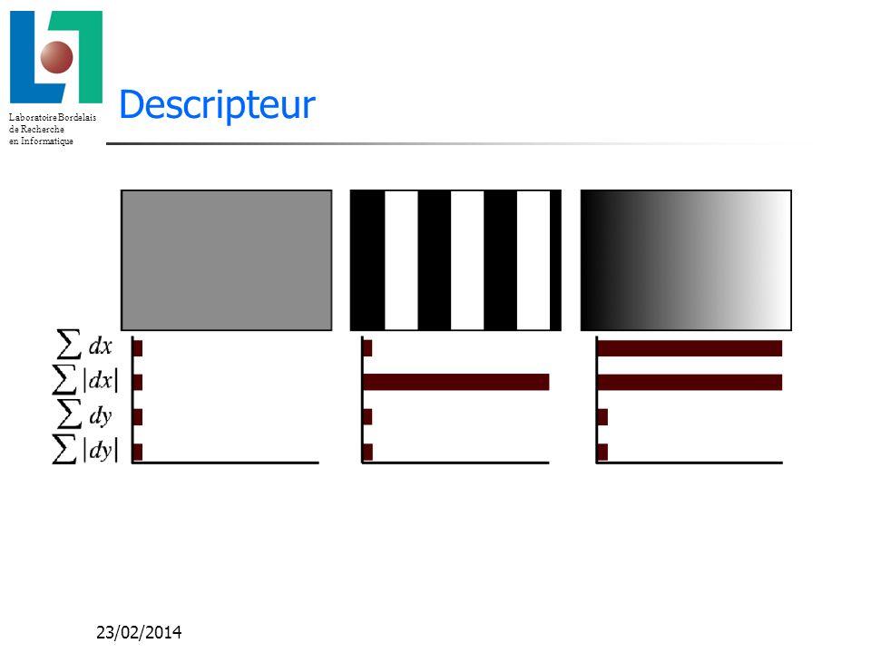 Laboratoire Bordelais de Recherche en Informatique Descripteur 23/02/2014