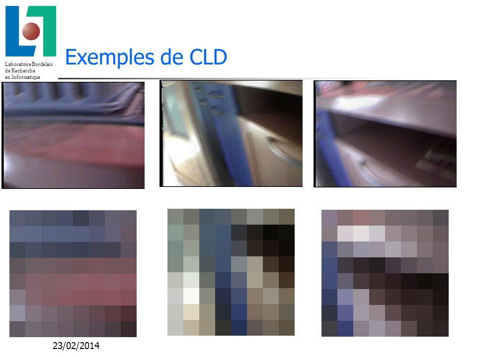 Laboratoire Bordelais de Recherche en Informatique Exemples de CLD 23/02/2014
