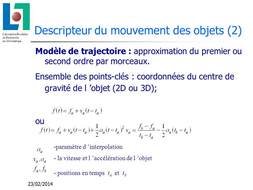 Laboratoire Bordelais de Recherche en Informatique 23/02/2014 Descripteur du mouvement des objets (2) Modèle de trajectoire : approximation du premier