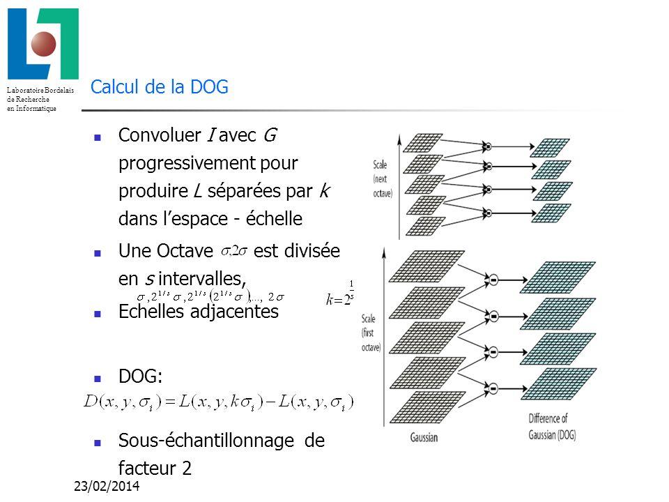 Laboratoire Bordelais de Recherche en Informatique 23/02/2014 Détection des extremums locaux Un point est retenu si DOG est minimale ou maximale parmi 26 voisins Choix du paramètre déchelle valeur (Lowe[2004]) Léchelle s est affectée au point