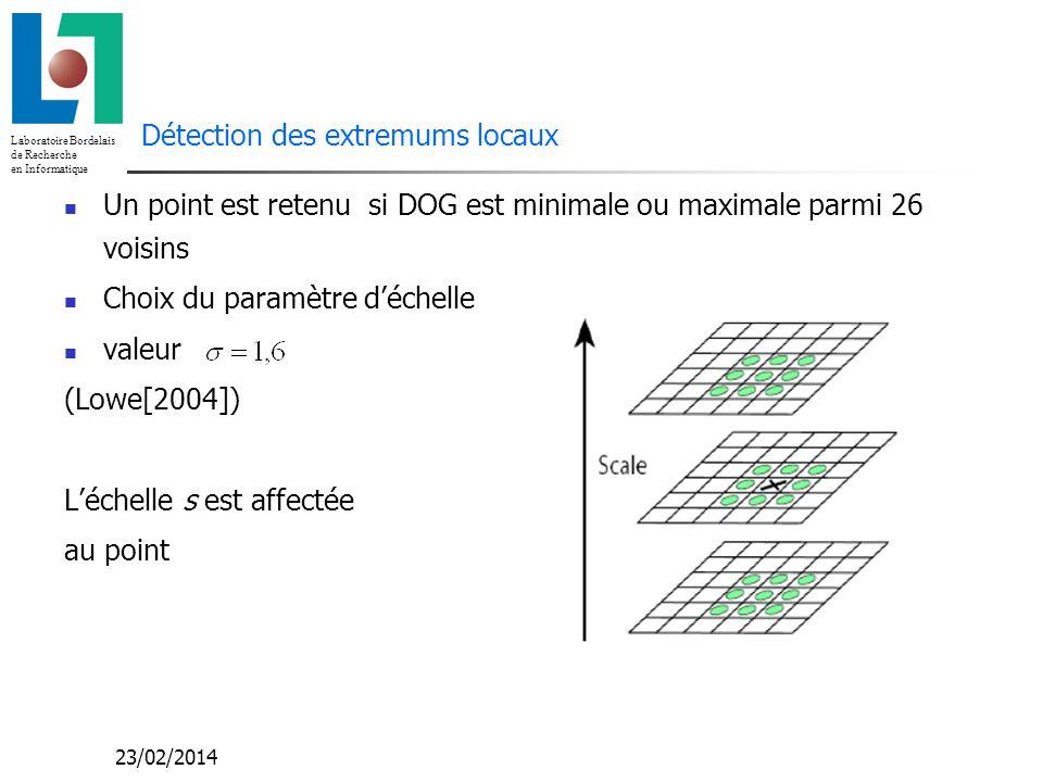Laboratoire Bordelais de Recherche en Informatique 23/02/2014 Filtrage le long des contours (1) Un faible pic de DOG (qui correspond au contour) aura une forte courbure dans la direction orthogonale au contour et une fable courbure dans la direction orthogonale.