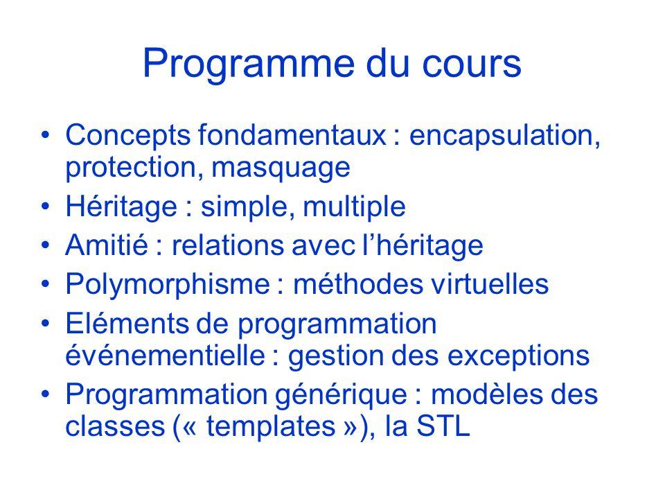 Programme du cours Concepts fondamentaux : encapsulation, protection, masquage Héritage : simple, multiple Amitié : relations avec lhéritage Polymorph
