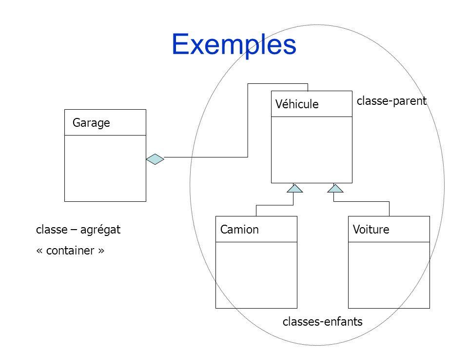 Exemples Garage Véhicule CamionVoitureclasse – agrégat « container » classe-parent classes-enfants