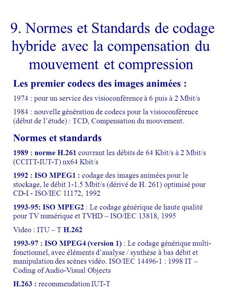 9. Normes et Standards de codage hybride avec la compensation du mouvement et compression Les premier codecs des images animées : 1974 : pour un servi