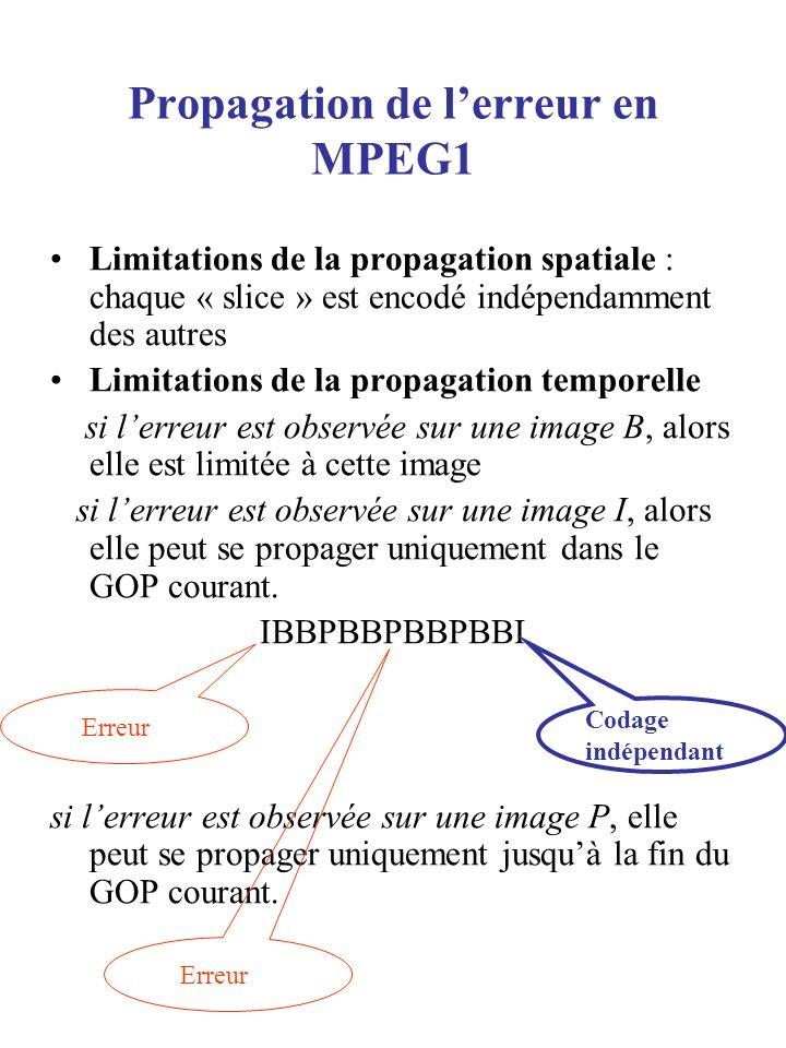 Propagation de lerreur en MPEG1 Limitations de la propagation spatiale : chaque « slice » est encodé indépendamment des autres Limitations de la propa
