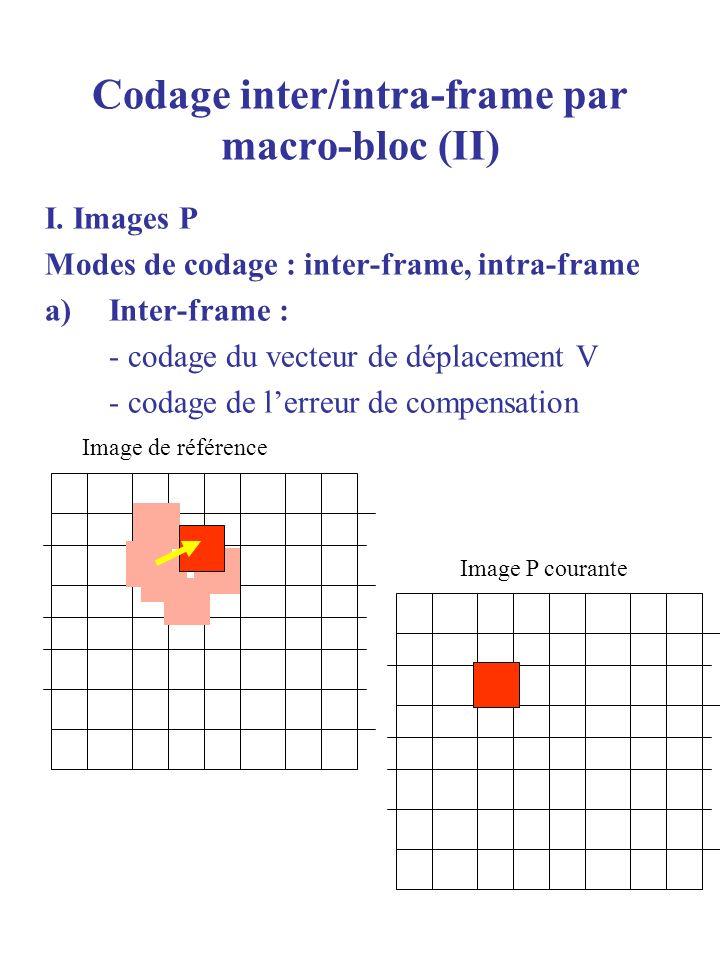 Codage inter/intra-frame par macro-bloc (II) I. Images P Modes de codage : inter-frame, intra-frame a)Inter-frame : - codage du vecteur de déplacement
