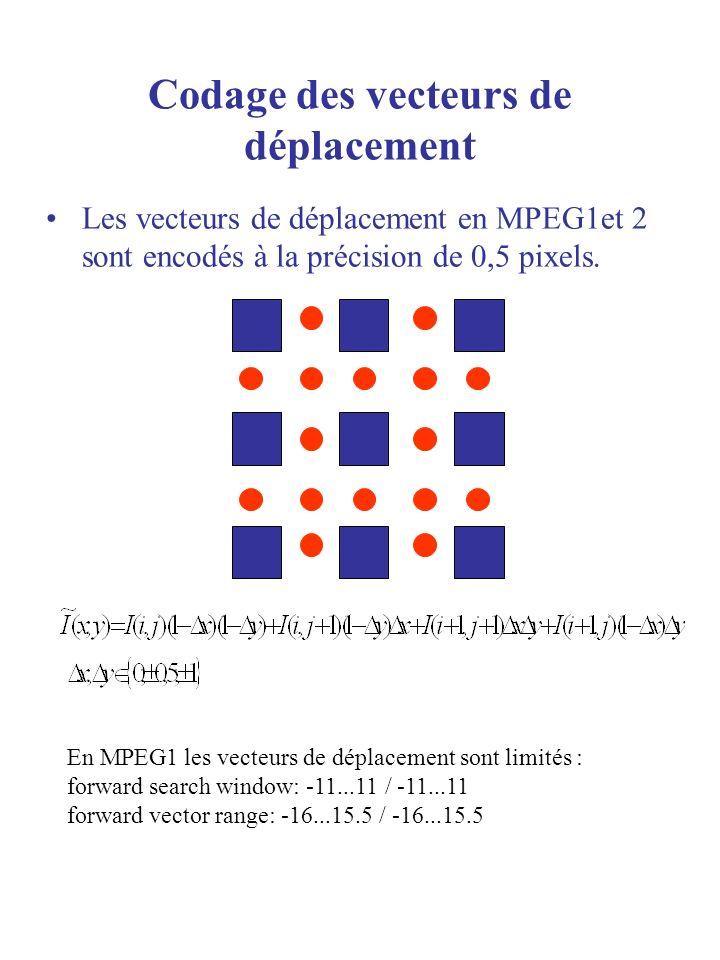 Les vecteurs de déplacement en MPEG1et 2 sont encodés à la précision de 0,5 pixels. Codage des vecteurs de déplacement En MPEG1 les vecteurs de déplac