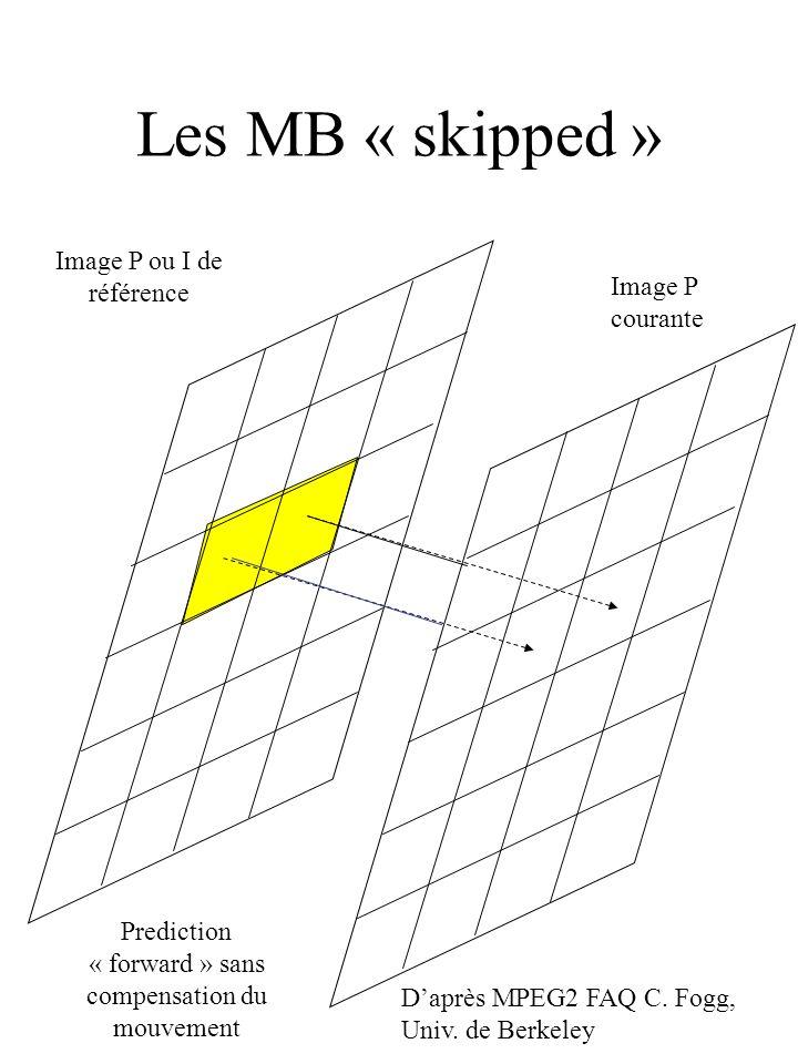 Les MB « skipped » Image P courante Image P ou I de référence Prediction « forward » sans compensation du mouvement Daprès MPEG2 FAQ C. Fogg, Univ. de