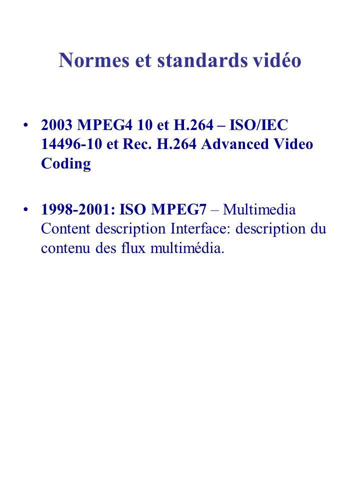 Normes et standards vidéo 2003 MPEG4 10 et H.264 – ISO/IEC 14496-10 et Rec. H.264 Advanced Video Coding 1998-2001: ISO MPEG7 – Multimedia Content desc