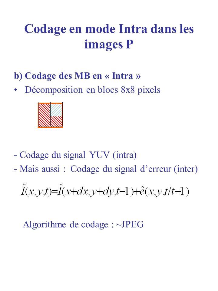 b) Codage des MB en « Intra » Décomposition en blocs 8x8 pixels - Codage du signal YUV (intra) - Mais aussi : Codage du signal derreur (inter) Codage