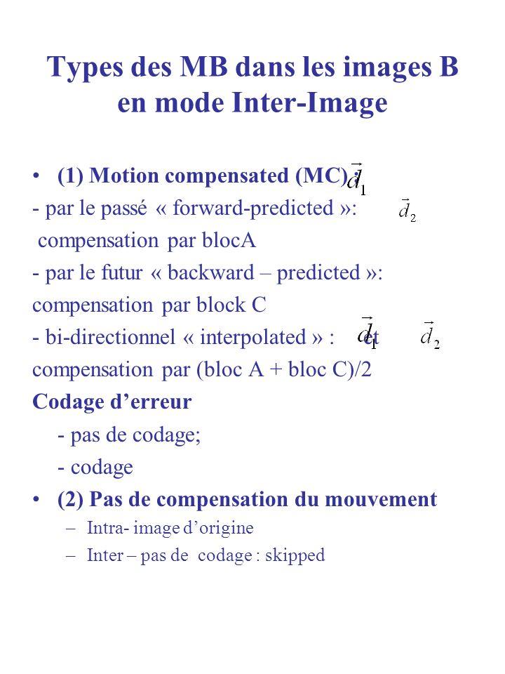 Types des MB dans les images B en mode Inter-Image (1) Motion compensated (MC) : - par le passé « forward-predicted »: compensation par blocA - par le