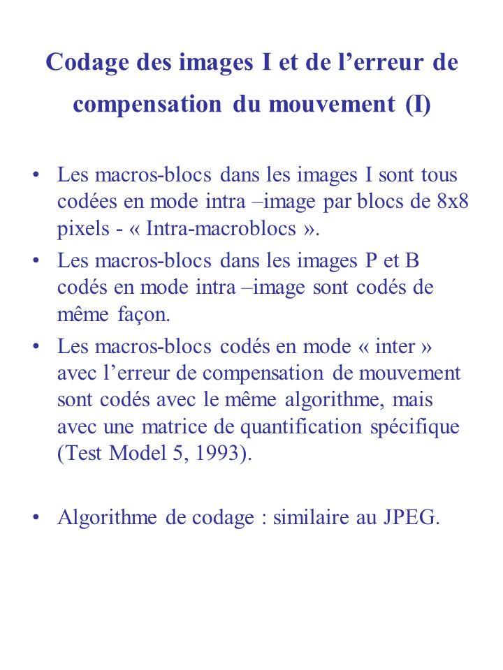 Codage des images I et de lerreur de compensation du mouvement (I) Les macros-blocs dans les images I sont tous codées en mode intra –image par blocs