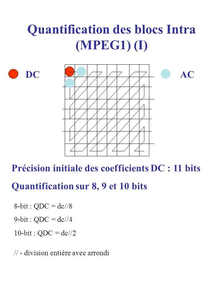 Quantification des blocs Intra (MPEG1) (I) ACDC Précision initiale des coefficients DC : 11 bits Quantification sur 8, 9 et 10 bits 8-bit : QDC = dc//