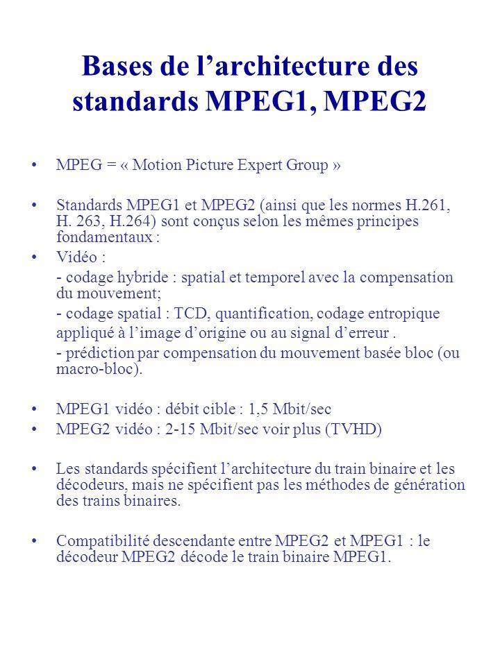 Spécifications MPEG1, MPEG2 Trois composants des standards - Vidéo; - Audio; - Système (le système de multiplexage) Source Vidéo Source Audio Encodeur vidéo Encodeur audio Horloge système Multi- plexeur Et encodeur système