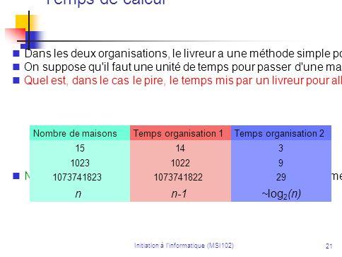 Initiation à linformatique (MSI102) 21 Temps de calcul Dans les deux organisations, le livreur a une méthode simple pour trouver une maison en partant de la pizzeria.