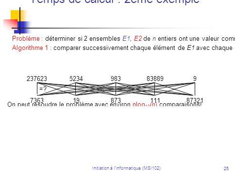 Initiation à linformatique (MSI102) 25 Temps de calcul : 2ème exemple Problème : déterminer si 2 ensembles E1, E2 de n entiers ont une valeur commune.