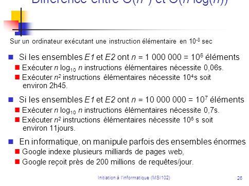Initiation à linformatique (MSI102) 26 Différence entre O(n 2 ) et O(n log(n)) Sur un ordinateur exécutant une instruction élémentaire en 10 -8 sec Si les ensembles E1 et E2 ont n = 1 000 000 = 10 6 éléments Exécuter n log 10 n instructions élémentaires nécessite 0,06s.
