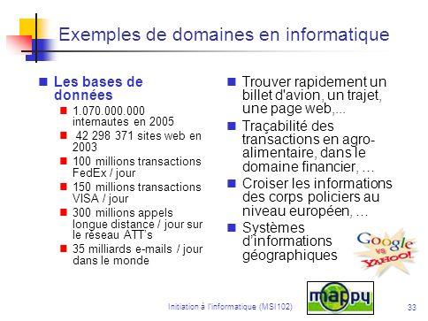 Initiation à linformatique (MSI102) 33 Exemples de domaines en informatique Les bases de données 1.070.000.000 internautes en 2005 42 298 371 sites web en 2003 100 millions transactions FedEx / jour 150 millions transactions VISA / jour 300 millions appels longue distance / jour sur le réseau ATTs 35 milliards e-mails / jour dans le monde Trouver rapidement un billet d avion, un trajet, une page web,...