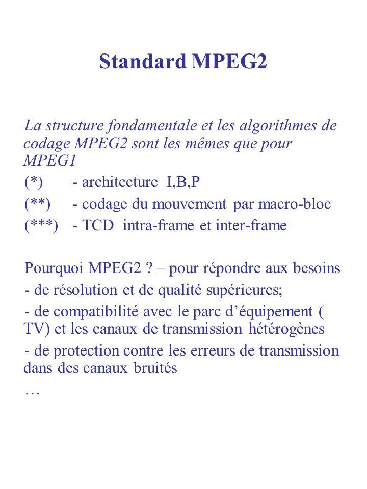 Standard MPEG2 La structure fondamentale et les algorithmes de codage MPEG2 sont les mêmes que pour MPEG1 (*) - architecture I,B,P (**)- codage du mou
