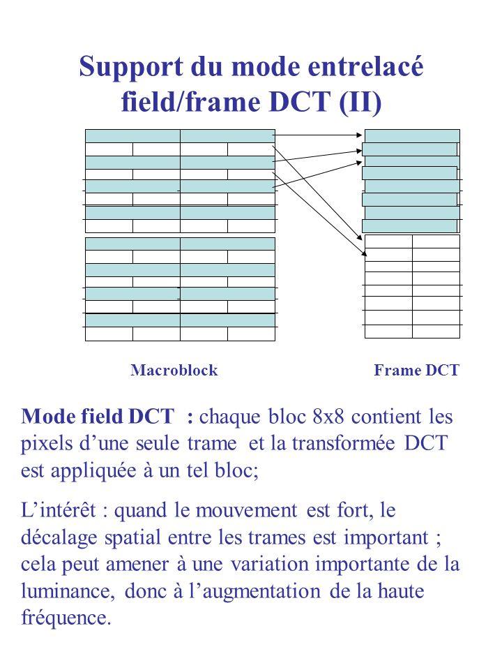 Support du mode entrelacé field/frame DCT (II) MacroblockFrame DCT Mode field DCT : chaque bloc 8x8 contient les pixels dune seule trame et la transfo