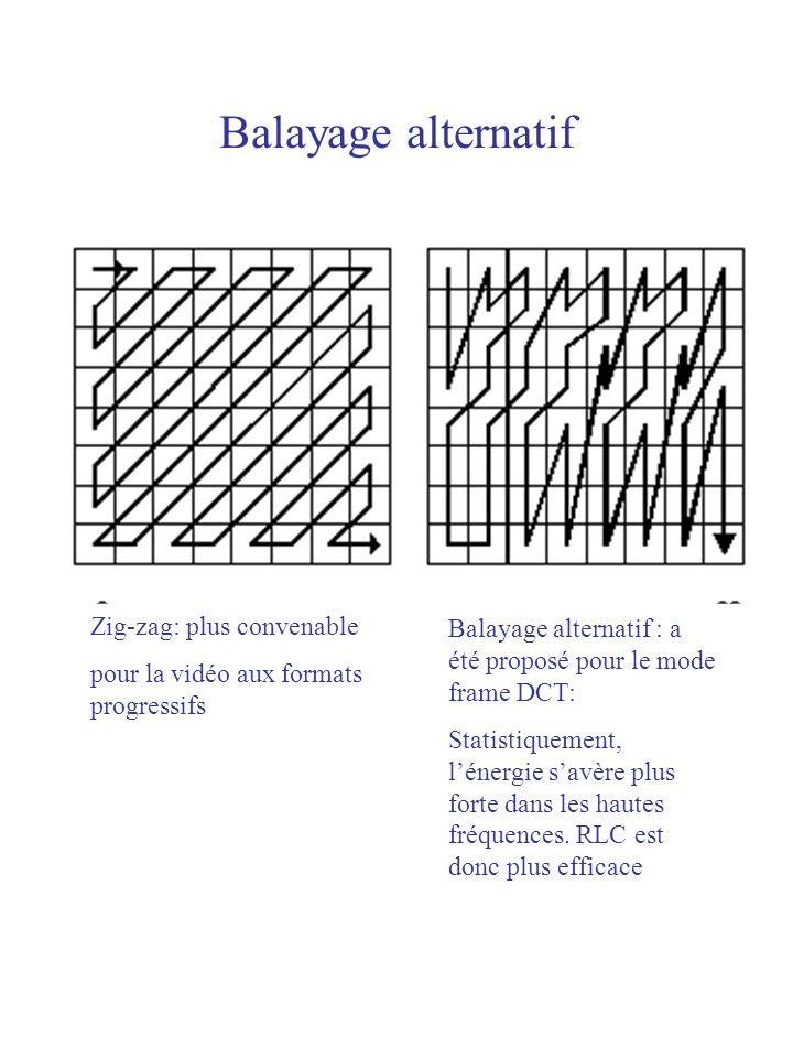 Balayage alternatif Zig-zag: plus convenable pour la vidéo aux formats progressifs Balayage alternatif : a été proposé pour le mode frame DCT: Statist