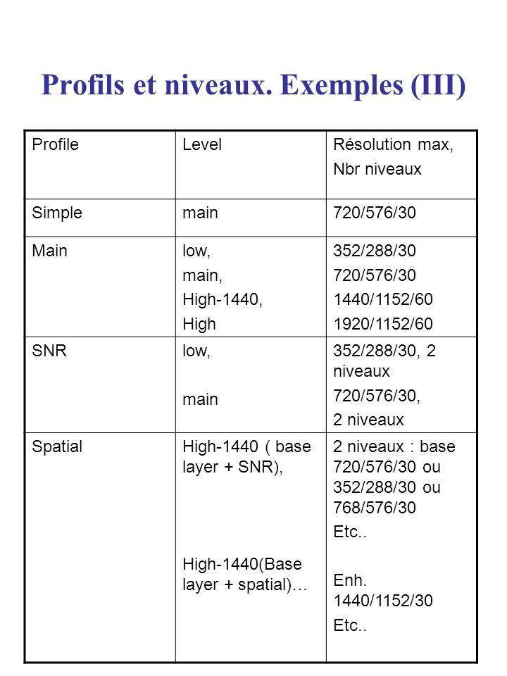 Profils et niveaux. Exemples (III) ProfileLevelRésolution max, Nbr niveaux Simplemain720/576/30 Mainlow, main, High-1440, High 352/288/30 720/576/30 1