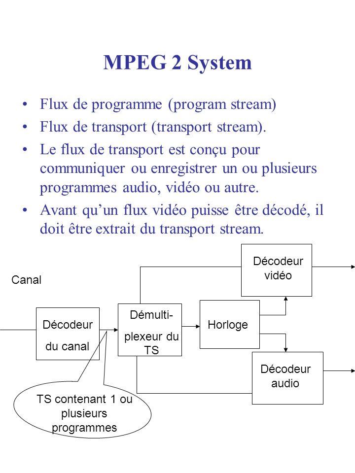 MPEG 2 System Flux de programme (program stream) Flux de transport (transport stream). Le flux de transport est conçu pour communiquer ou enregistrer