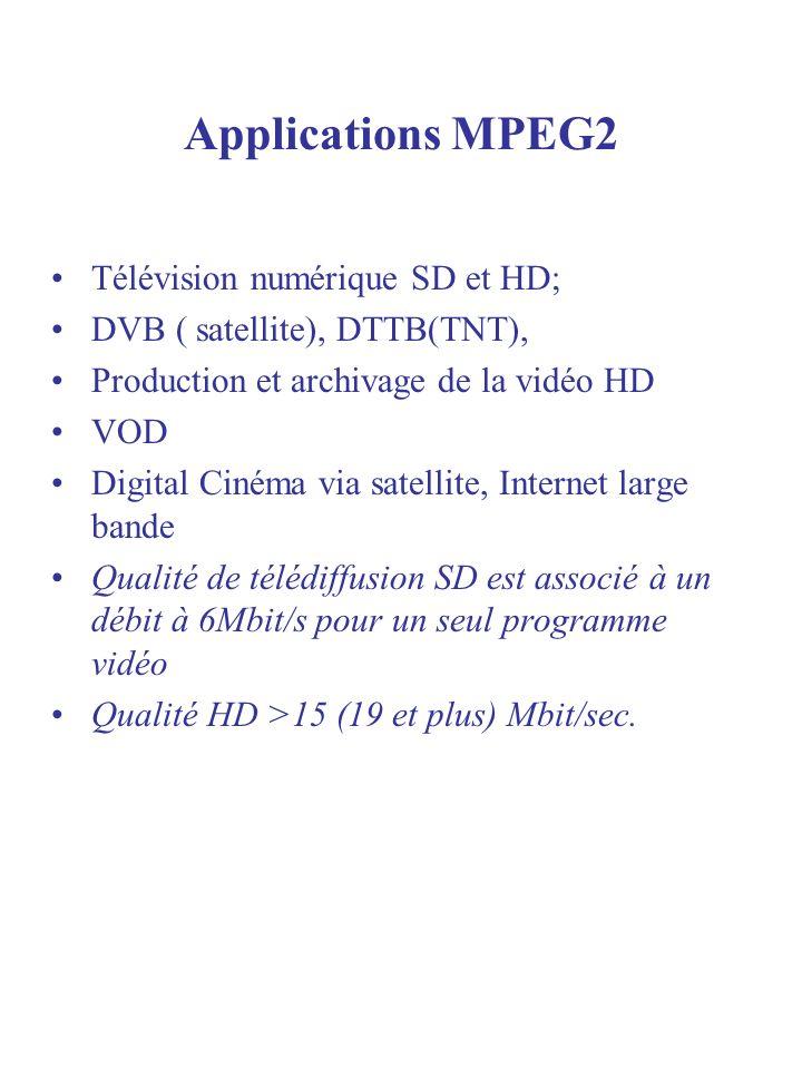 Applications MPEG2 Télévision numérique SD et HD; DVB ( satellite), DTTB(TNT), Production et archivage de la vidéo HD VOD Digital Cinéma via satellite