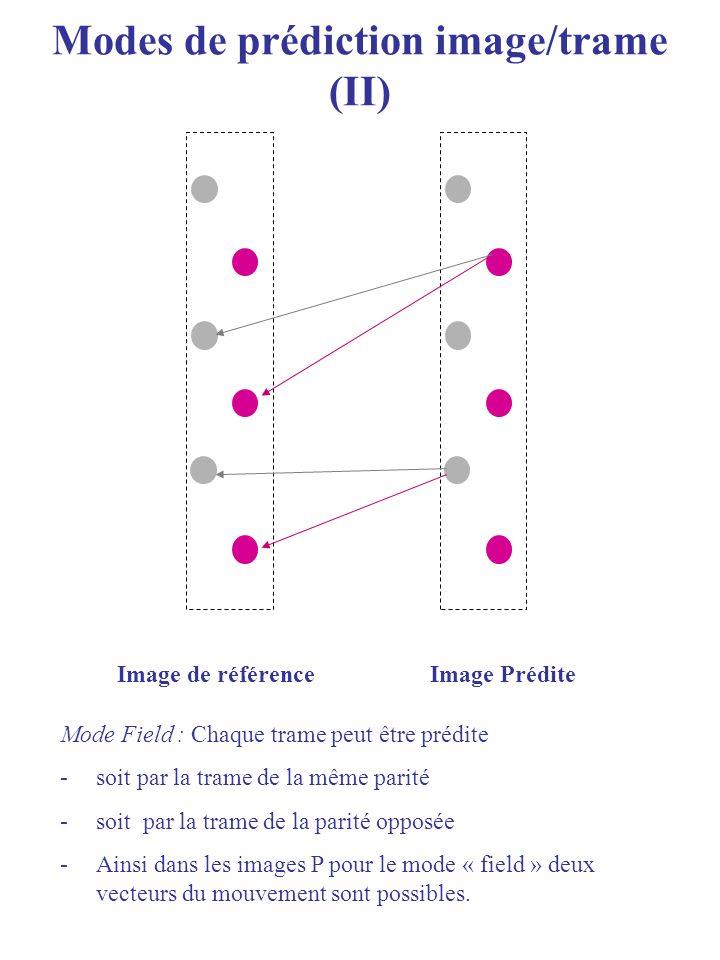 Field/frame prediction (III) Image de référence Image Prédite Mode Frame : un seul vecteur de déplacement par macro-bloc, les deux trames sont considérées comme une image