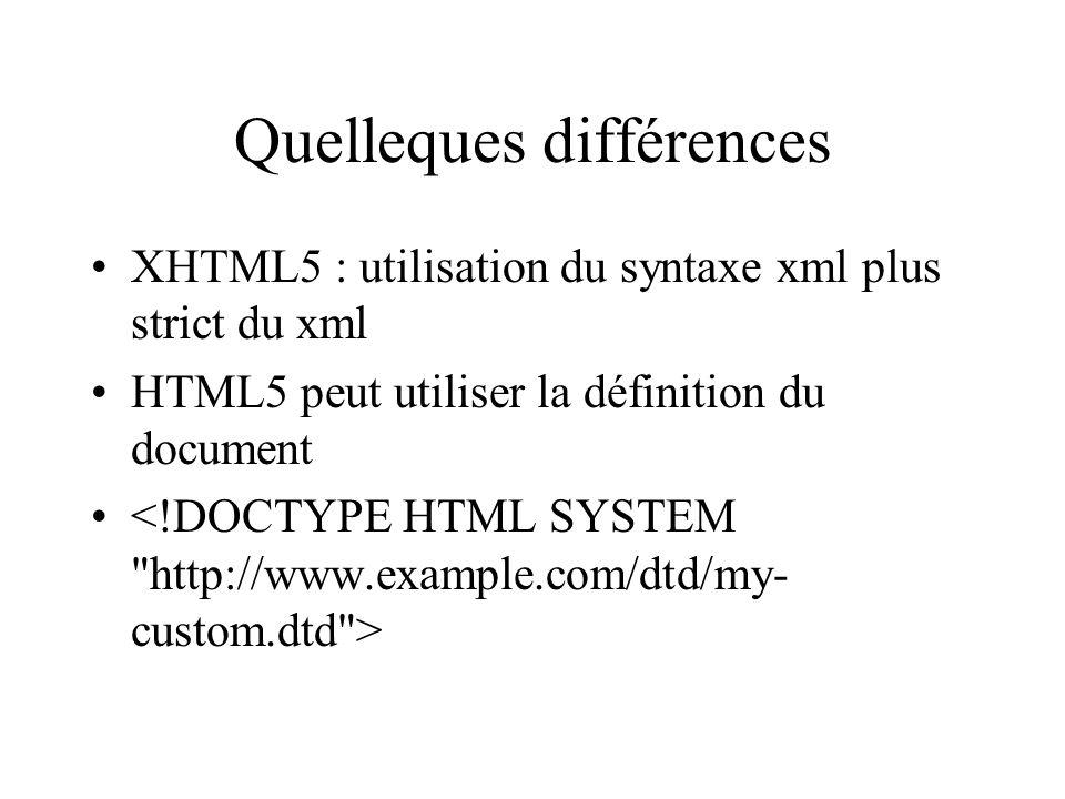 Quelleques différences XHTML5 : utilisation du syntaxe xml plus strict du xml HTML5 peut utiliser la définition du document
