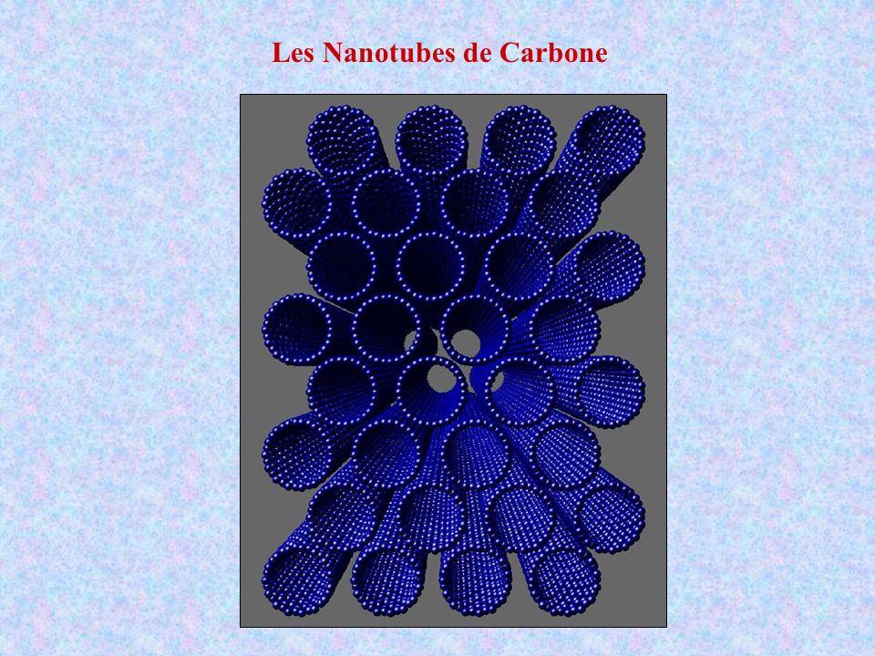 Vue en microscopie à effet tunnel (STM) de la structure en hélice dun nanotube de carbone