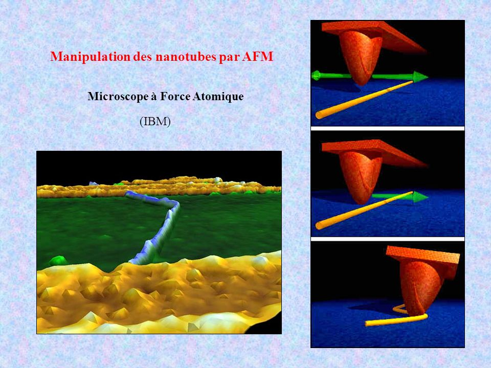 Manipulation des nanotubes par AFM Microscope à Force Atomique (IBM)