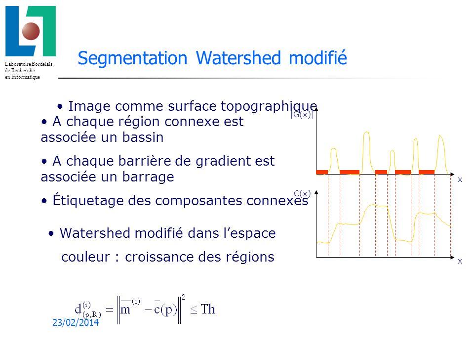 Laboratoire Bordelais de Recherche en Informatique 23/02/2014 Segmentation Watershed modifié Image comme surface topographique A chaque région connexe est associée un bassin A chaque barrière de gradient est associée un barrage x x C(x) |G(x)| Étiquetage des composantes connexes Watershed modifié dans lespace couleur : croissance des régions