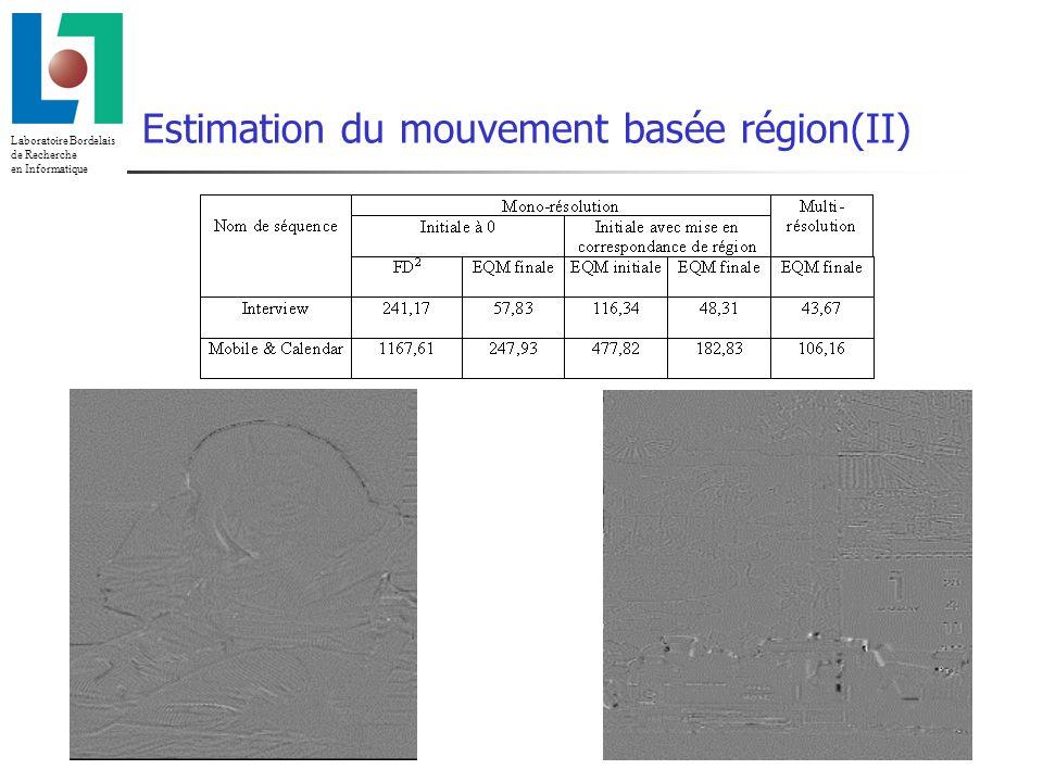 Laboratoire Bordelais de Recherche en Informatique 23/02/2014 Estimation du mouvement basée région(II)
